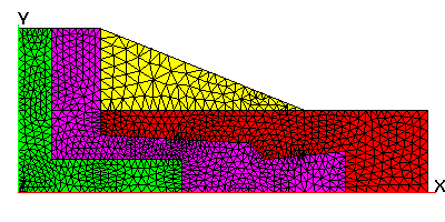 LaGriT Geologic Mesh Generation, Finite Element Mesh, Triangulate Multiple Polygons, Maintain Interfaces